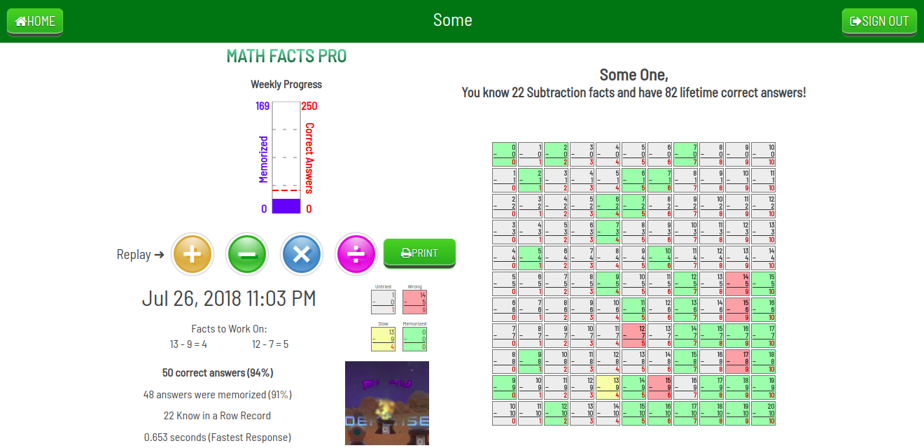 graphic relating to Math Fact Fluency Games Printable called Subtraction Fluency Investigation, Teach Activity Math Information and facts Qualified